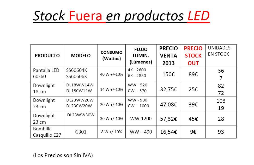 stock-de-led